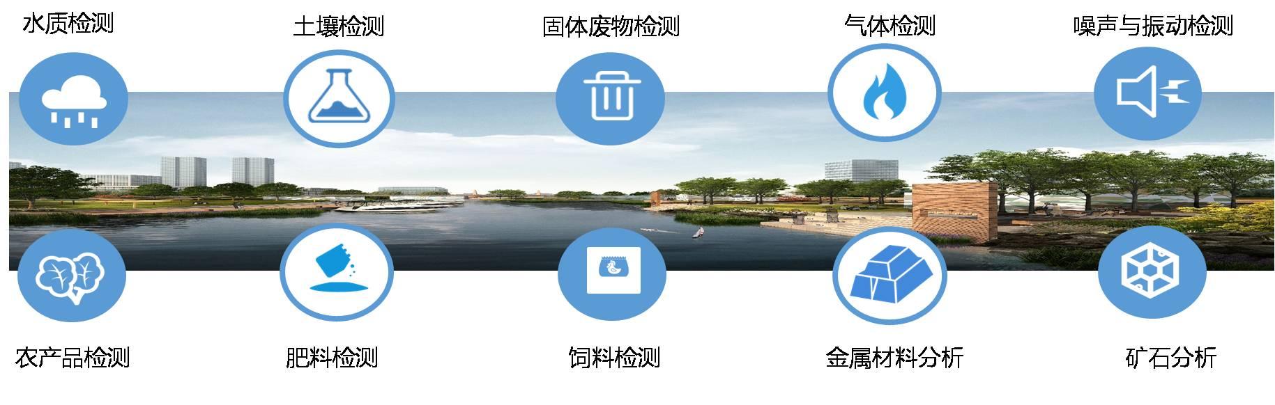 环境检测服务项目.jpg