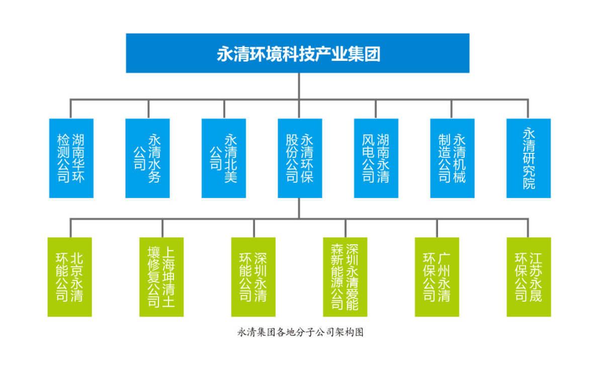 组织架构-web20171225.jpg